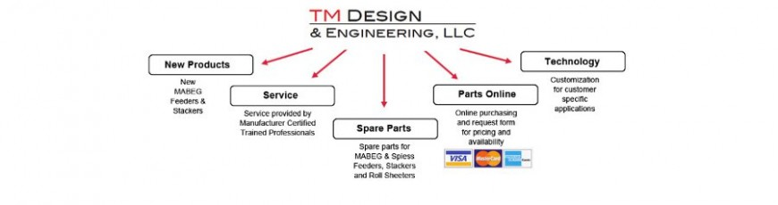 TMDE is the authorized sales, technical services and support provider for MABEG feeders/stackers in North America